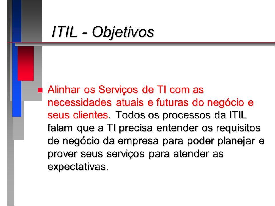 ITIL - Objetivos ITIL - Objetivos n Alinhar os Serviços de TI com as necessidades atuais e futuras do negócio e seus clientes. Todos os processos da I