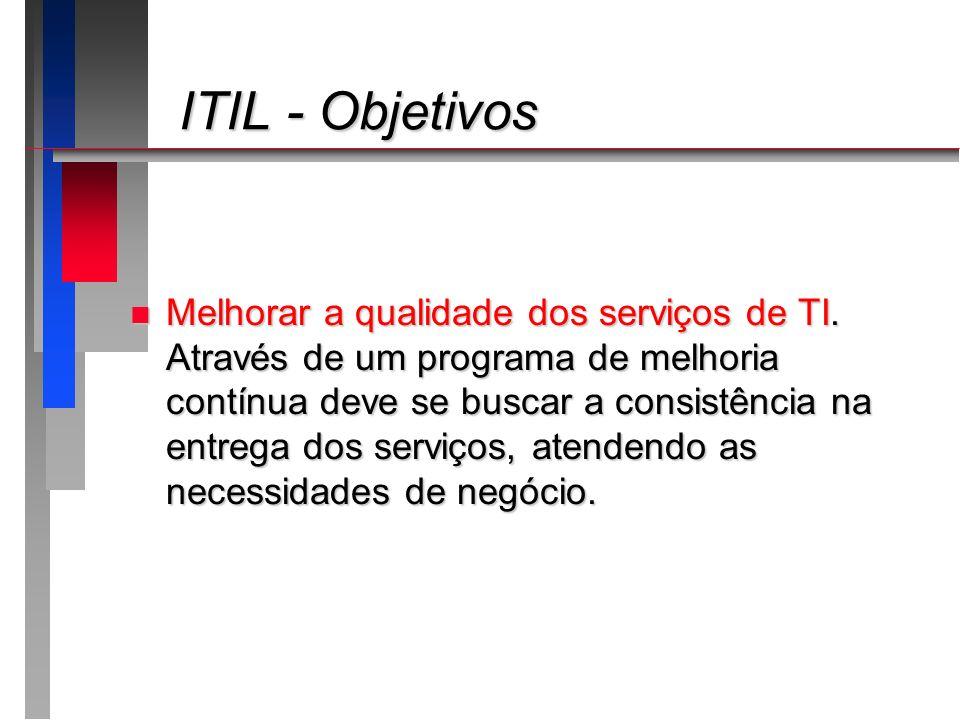 ITIL - Objetivos ITIL - Objetivos n Melhorar a qualidade dos serviços de TI. Através de um programa de melhoria contínua deve se buscar a consistência
