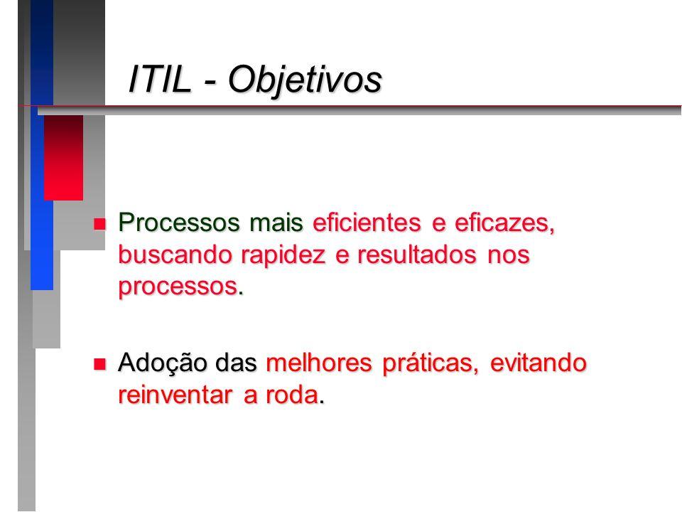 ITIL - Objetivos ITIL - Objetivos n Processos mais eficientes e eficazes, buscando rapidez e resultados nos processos. n Adoção das melhores práticas,