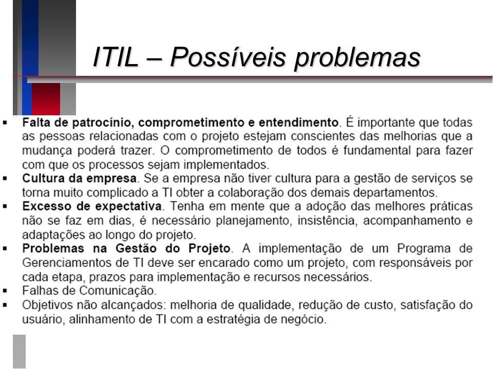 ITIL – Possíveis problemas ITIL – Possíveis problemas