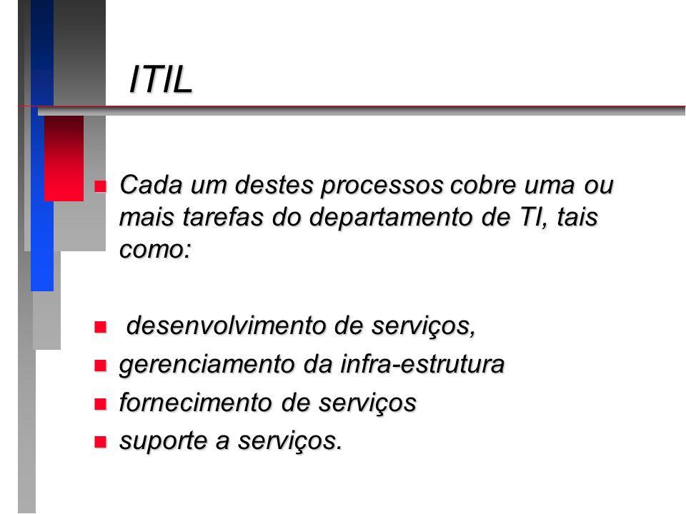 ITIL ITIL n Cada um destes processos cobre uma ou mais tarefas do departamento de TI, tais como: n desenvolvimento de serviços, n gerenciamento da inf