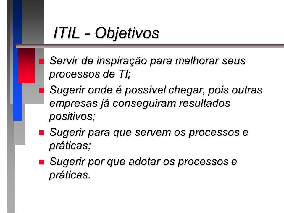 ITIL - Objetivos ITIL - Objetivos n Servir de inspiração para melhorar seus processos de TI; n Sugerir onde é possível chegar, pois outras empresas já