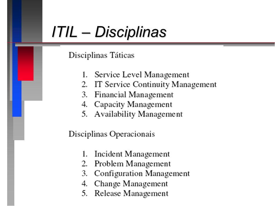 ITIL – Disciplinas ITIL – Disciplinas