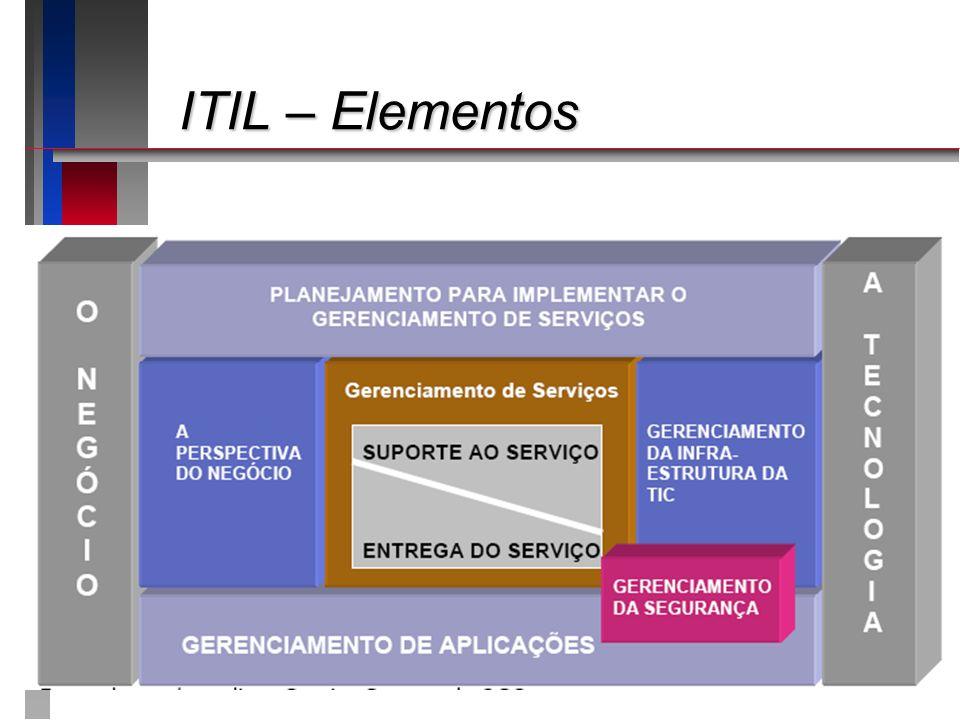 ITIL – Elementos ITIL – Elementos