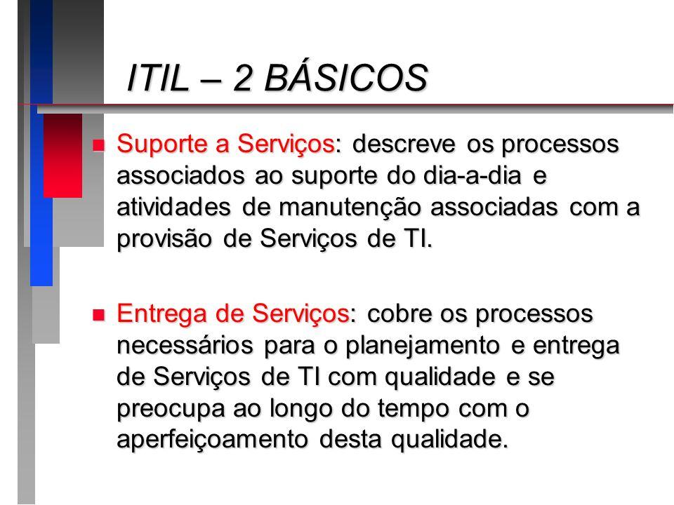 ITIL – 2 BÁSICOS ITIL – 2 BÁSICOS n Suporte a Serviços: descreve os processos associados ao suporte do dia-a-dia e atividades de manutenção associadas