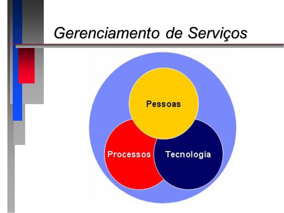 Gerenciamento de Serviços Gerenciamento de Serviços