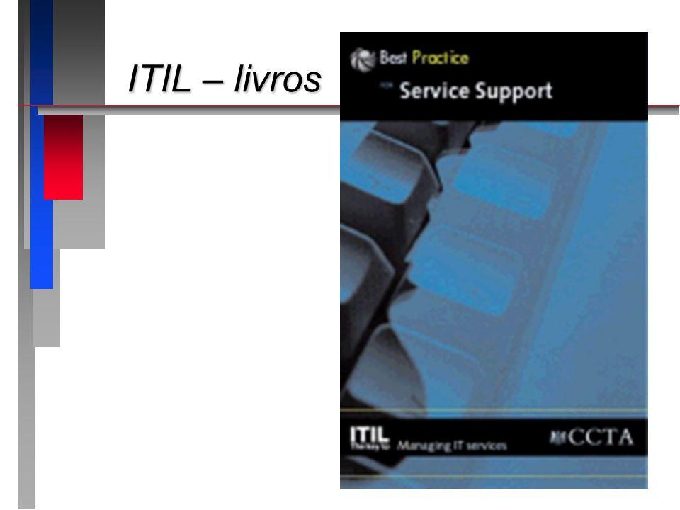 ITIL – livros ITIL – livros