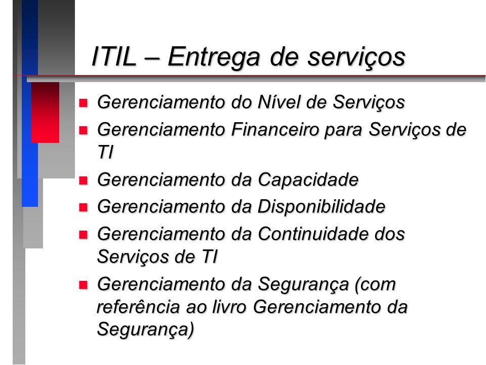 ITIL – Entrega de serviços ITIL – Entrega de serviços n Gerenciamento do Nível de Serviços n Gerenciamento Financeiro para Serviços de TI n Gerenciame