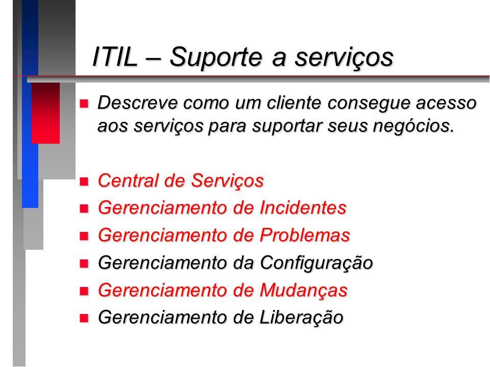 ITIL – Suporte a serviços ITIL – Suporte a serviços n Descreve como um cliente consegue acesso aos serviços para suportar seus negócios. n Central de