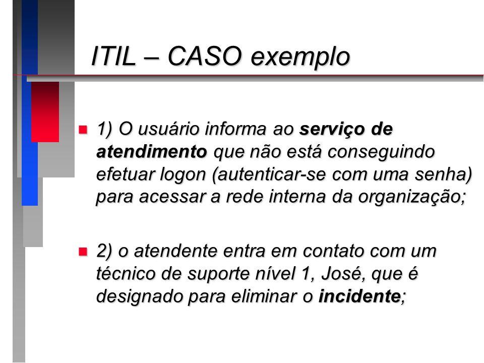 ITIL – CASO exemplo ITIL – CASO exemplo n 1) O usuário informa ao serviço de atendimento que não está conseguindo efetuar logon (autenticar-se com uma