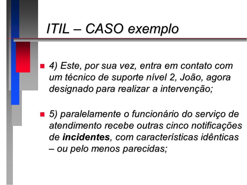 ITIL – CASO exemplo ITIL – CASO exemplo n 4) Este, por sua vez, entra em contato com um técnico de suporte nível 2, João, agora designado para realiza