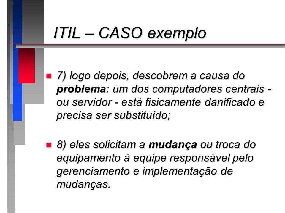 ITIL – CASO exemplo ITIL – CASO exemplo n 7) logo depois, descobrem a causa do problema: um dos computadores centrais - ou servidor - está fisicamente