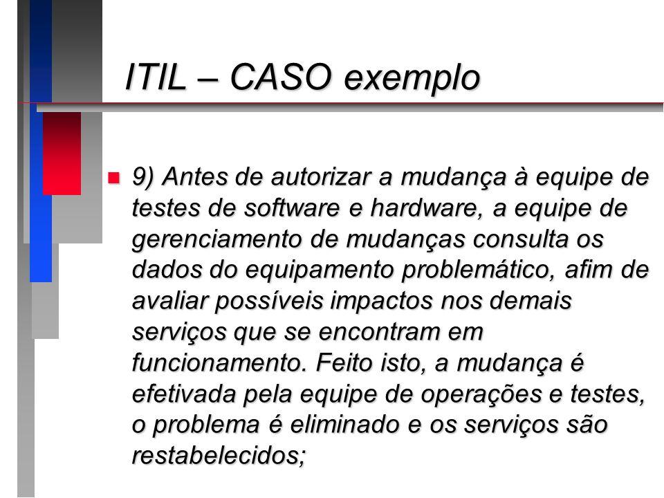ITIL – CASO exemplo ITIL – CASO exemplo n 9) Antes de autorizar a mudança à equipe de testes de software e hardware, a equipe de gerenciamento de muda