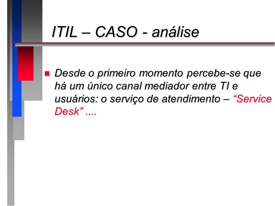 ITIL – CASO - análise ITIL – CASO - análise n Desde o primeiro momento percebe-se que há um único canal mediador entre TI e usuários: o serviço de ate