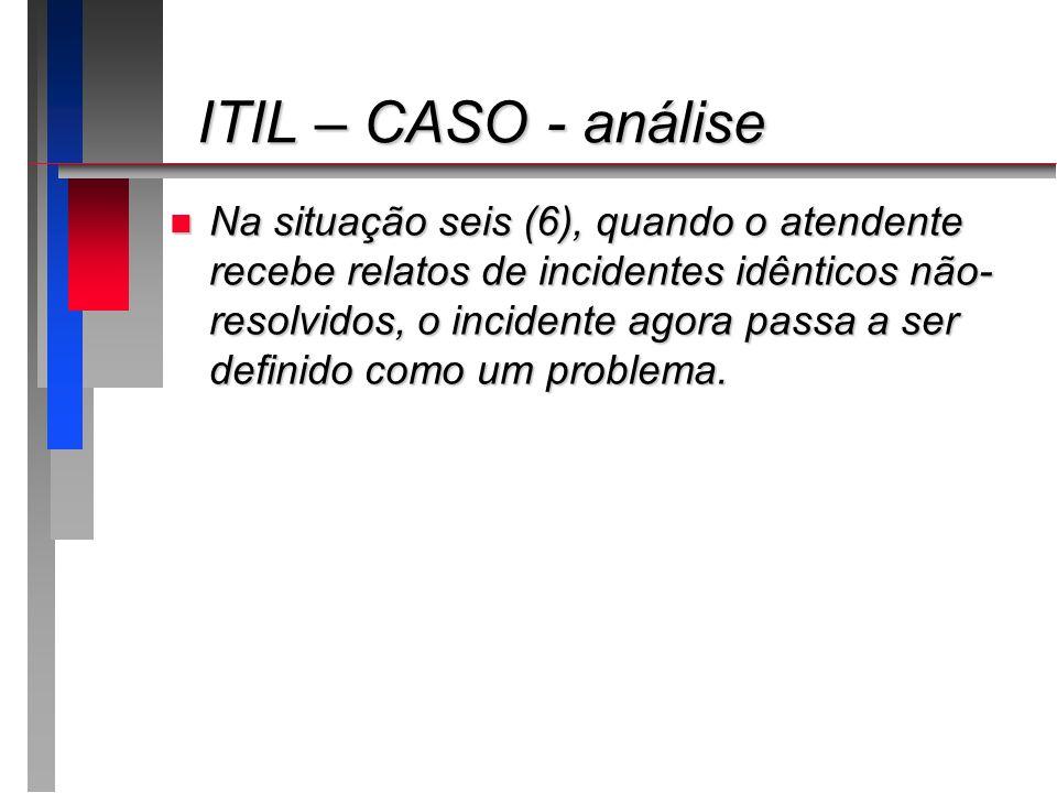 ITIL – CASO - análise ITIL – CASO - análise n Na situação seis (6), quando o atendente recebe relatos de incidentes idênticos não- resolvidos, o incid