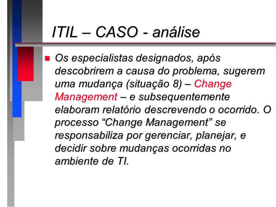 ITIL – CASO - análise ITIL – CASO - análise n Os especialistas designados, após descobrirem a causa do problema, sugerem uma mudança (situação 8) – Ch