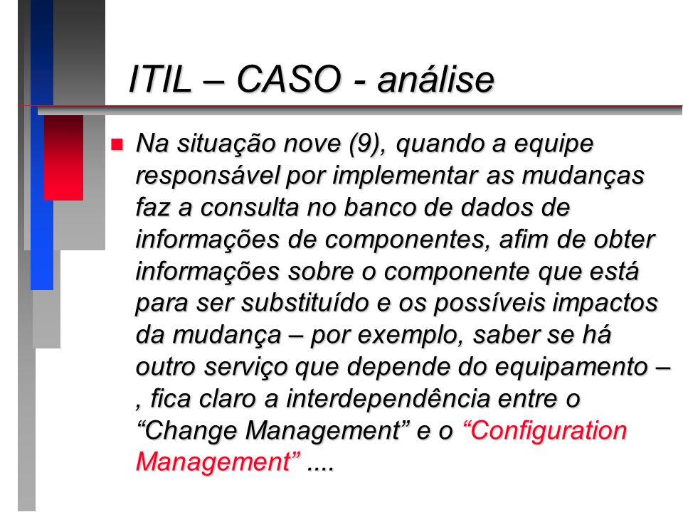 ITIL – CASO - análise ITIL – CASO - análise n Na situação nove (9), quando a equipe responsável por implementar as mudanças faz a consulta no banco de