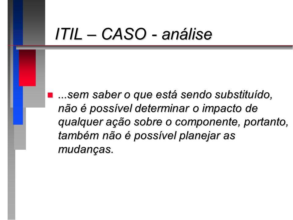 ITIL – CASO - análise ITIL – CASO - análise n...sem saber o que está sendo substituído, não é possível determinar o impacto de qualquer ação sobre o c