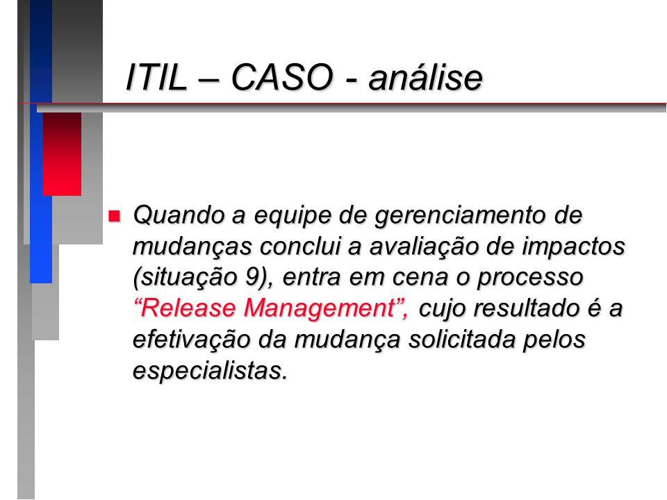 ITIL – CASO - análise ITIL – CASO - análise n Quando a equipe de gerenciamento de mudanças conclui a avaliação de impactos (situação 9), entra em cena