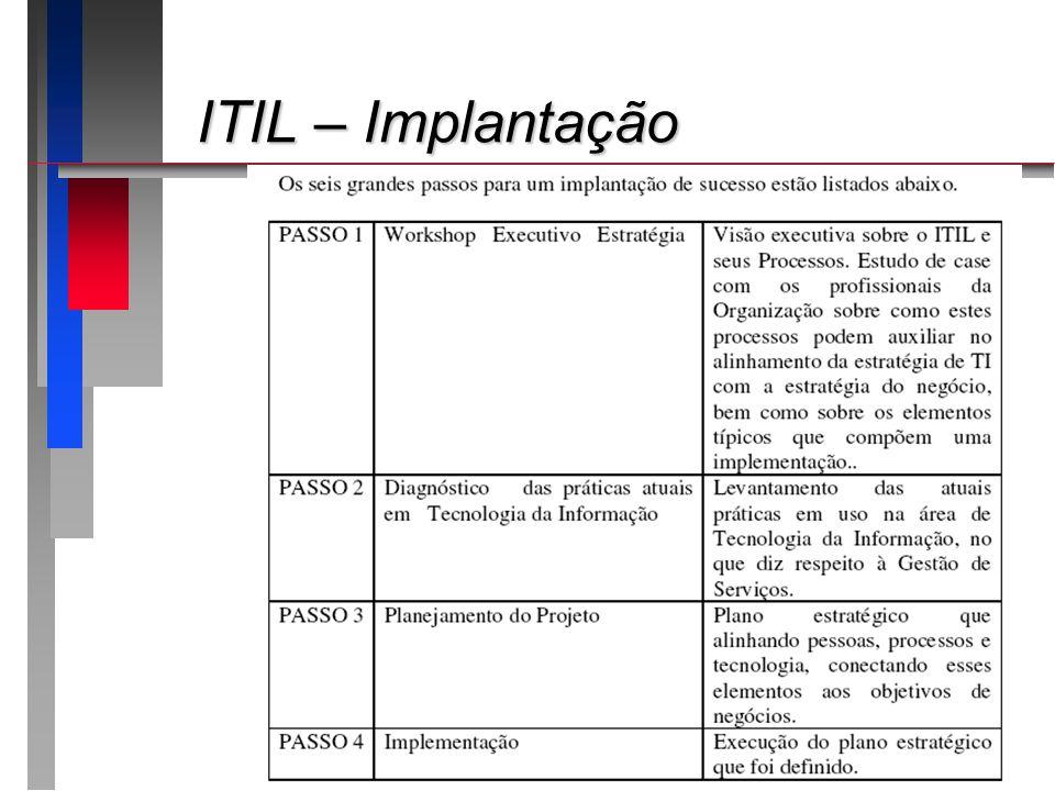 ITIL – Implantação ITIL – Implantação