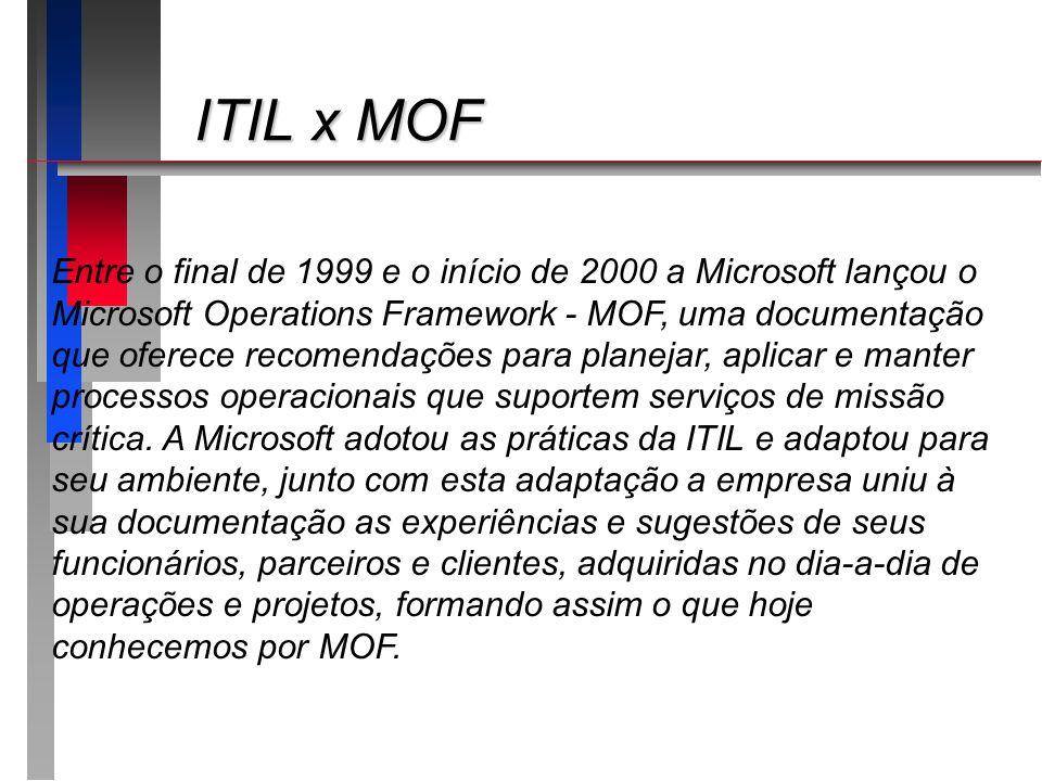 ITIL x MOF ITIL x MOF Entre o final de 1999 e o início de 2000 a Microsoft lançou o Microsoft Operations Framework - MOF, uma documentação que oferece