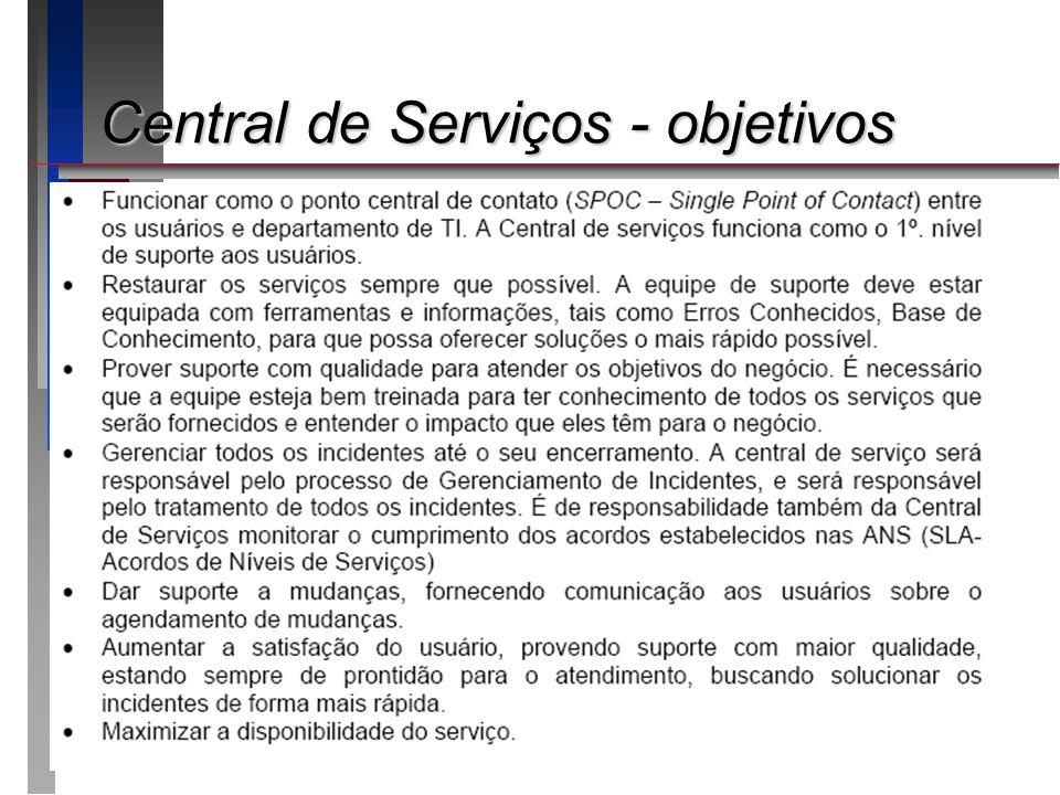 Central de Serviços - objetivos