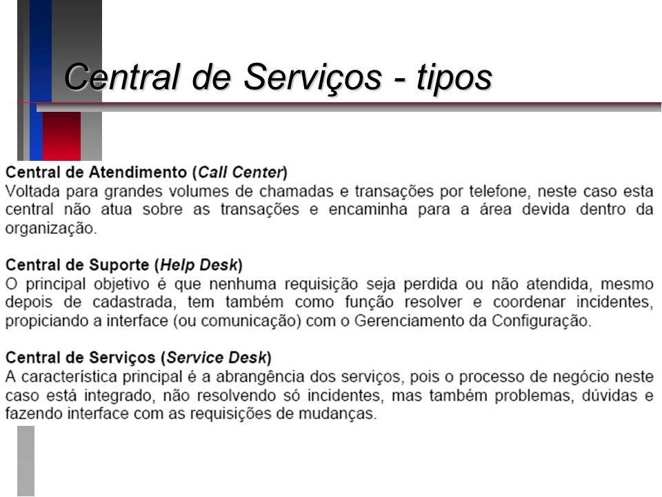 Central de Serviços - tipos
