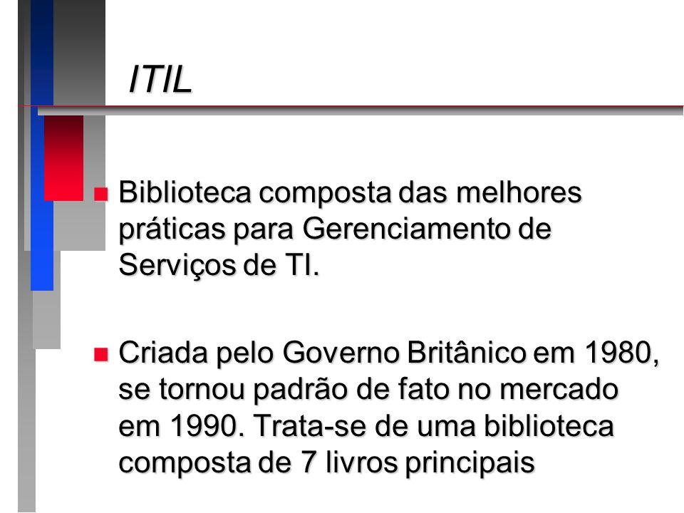 ITIL ITIL n Biblioteca composta das melhores práticas para Gerenciamento de Serviços de TI. n Criada pelo Governo Britânico em 1980, se tornou padrão