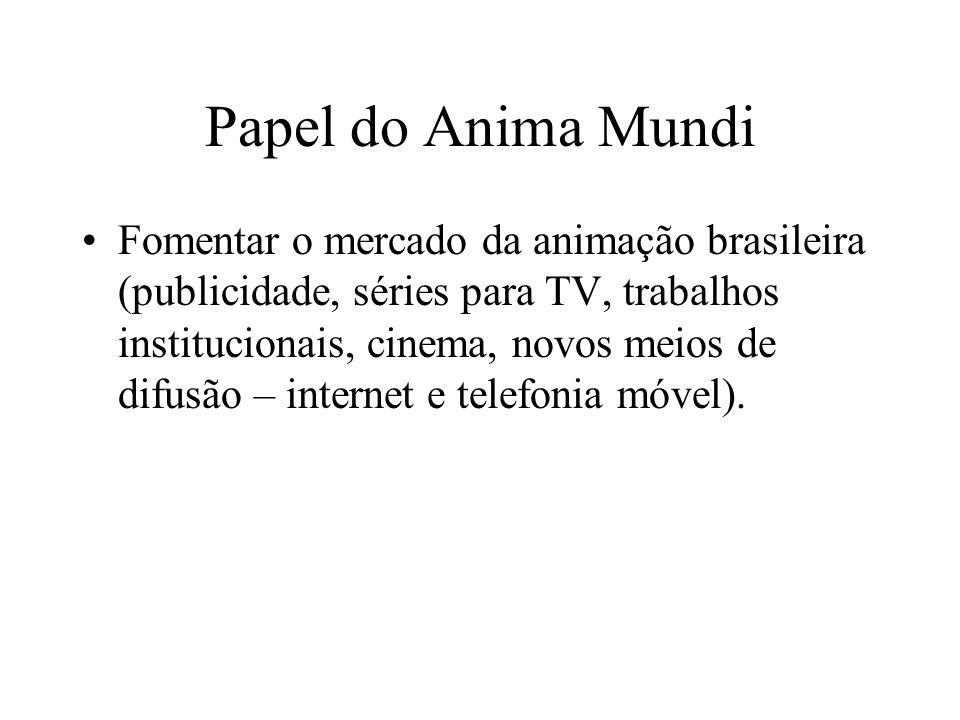 Papel do Anima Mundi Fomentar o mercado da animação brasileira (publicidade, séries para TV, trabalhos institucionais, cinema, novos meios de difusão