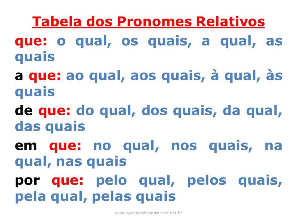 Tabela dos Pronomes Relativos que: o qual, os quais, a qual, as quais a que: ao qual, aos quais, à qual, às quais de que: do qual, dos quais, da qual,