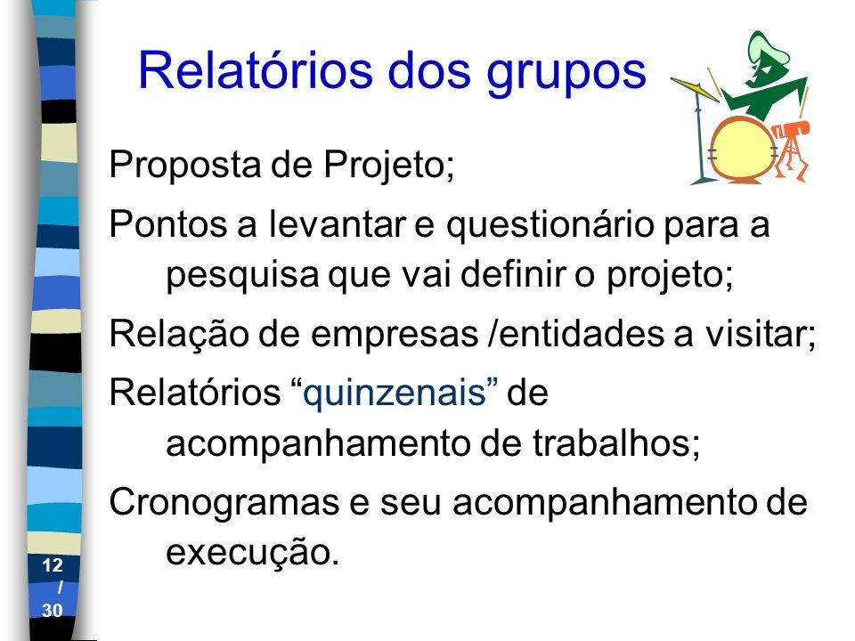 12 / 30 Relatórios dos grupos Proposta de Projeto; Pontos a levantar e questionário para a pesquisa que vai definir o projeto; Relação de empresas /en