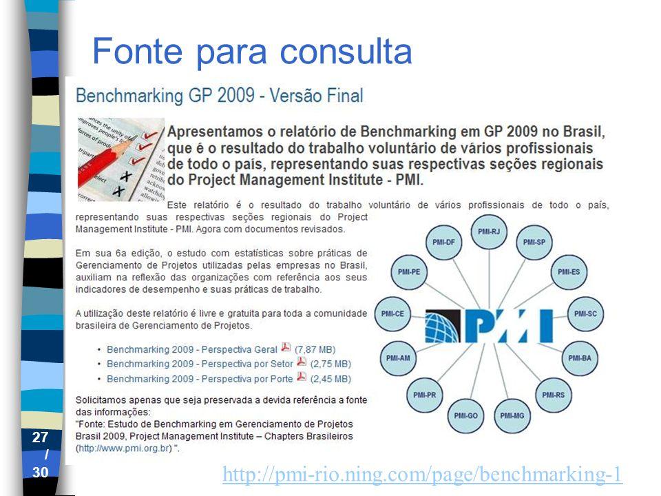 27 / 30 Fonte para consulta http://pmi-rio.ning.com/page/benchmarking-1