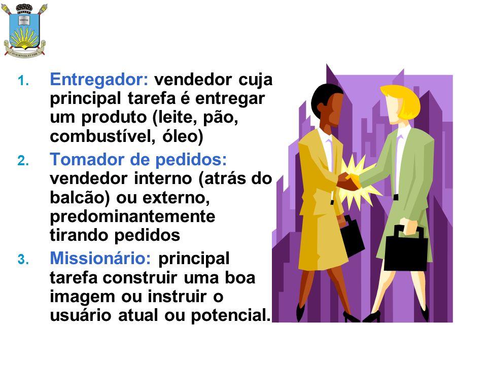 Recrutameno e seleção da força de vendas Diferenças de produtividade, desperdício de recursos na contratação de pessoas erradas, rotatividade, custos de nova seleção e treinamento.