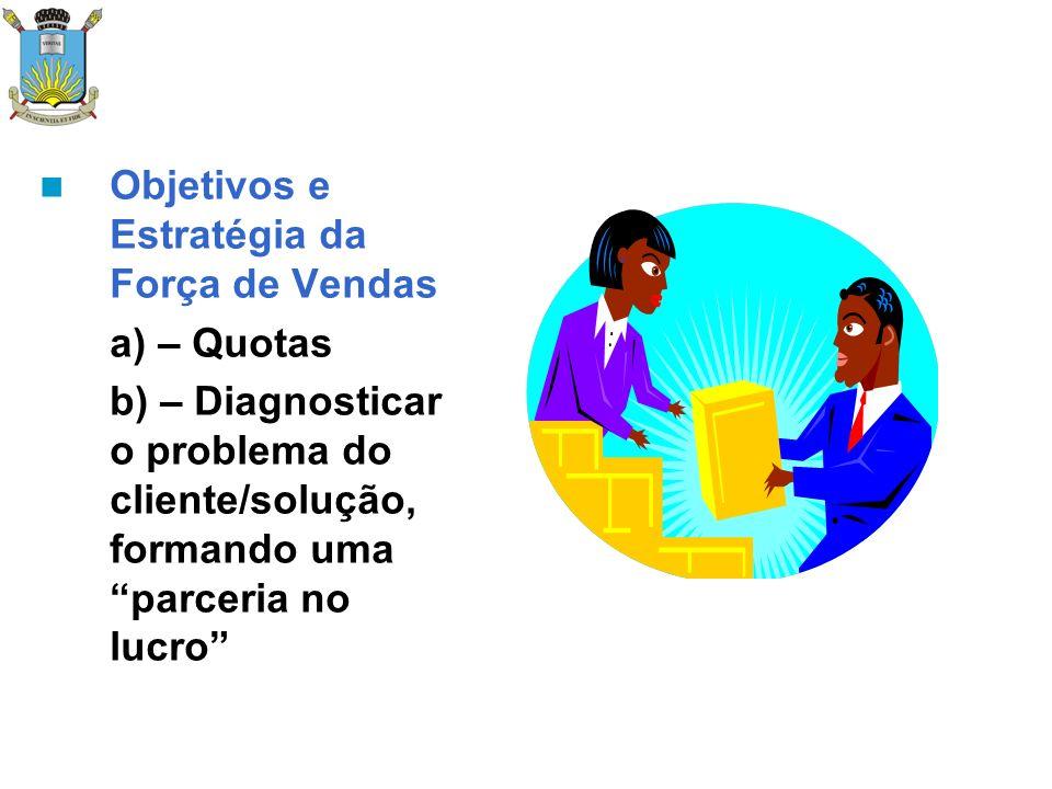 Tarefas específicas dos vendedores: a) – prospecção: busca de clientes em potencial e indicações.