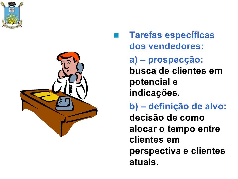 Treinamento de vendedores Metas dos programas de treinamento p/ vendedores: 1.