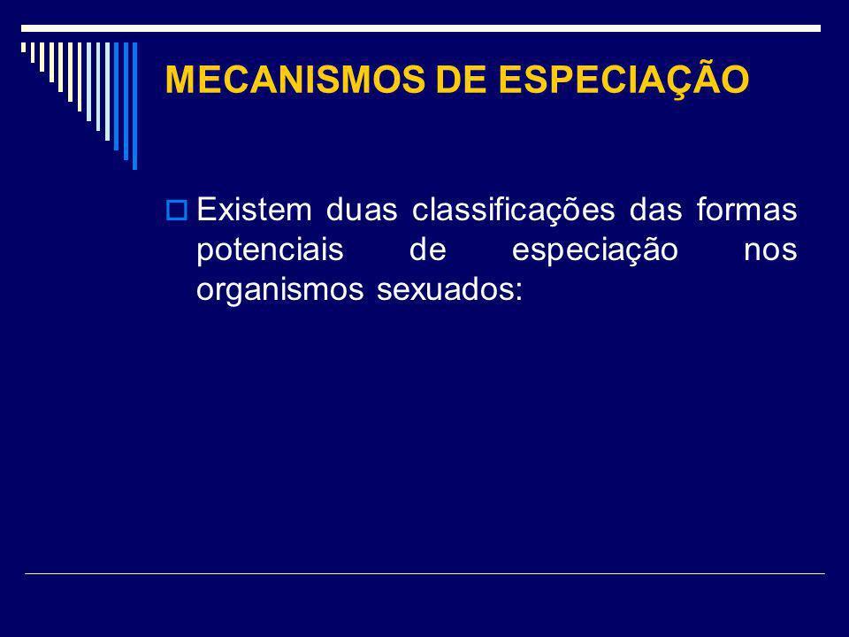 MECANISMOS DE ESPECIAÇÃO Existem duas classificações das formas potenciais de especiação nos organismos sexuados: