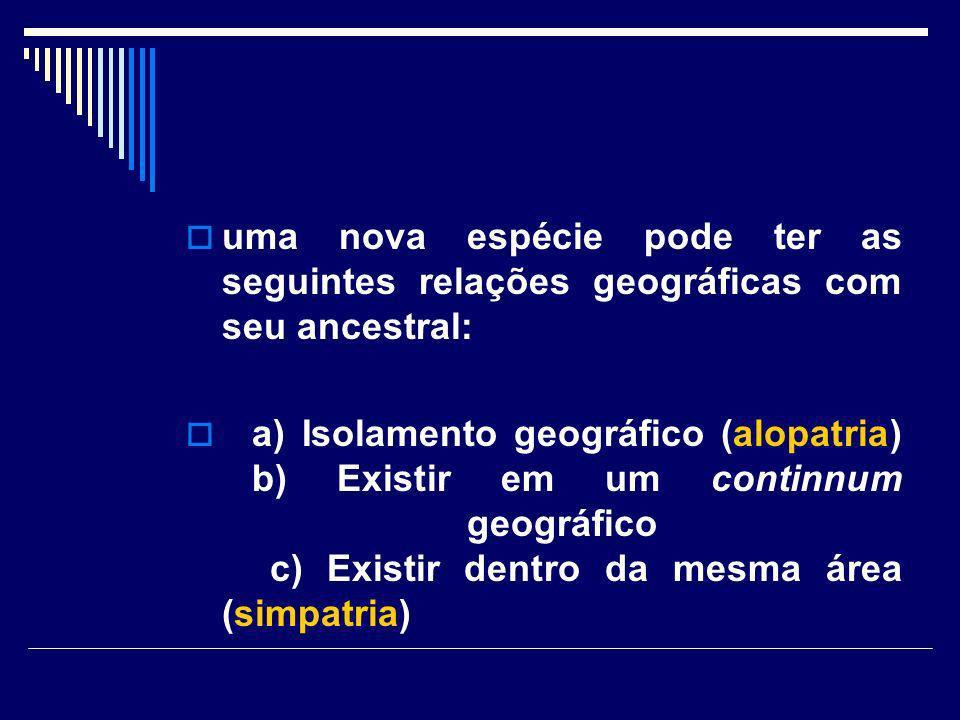 uma nova espécie pode ter as seguintes relações geográficas com seu ancestral: a) Isolamento geográfico (alopatria) b) Existir em um continnum geográf