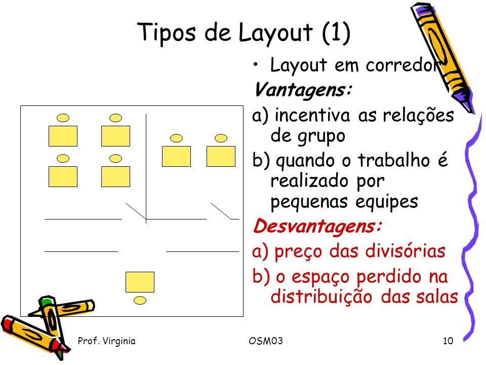 Prof. VirginiaOSM0310 Tipos de Layout (1) Layout em corredor Vantagens: a) incentiva as relações de grupo b) quando o trabalho é realizado por pequena