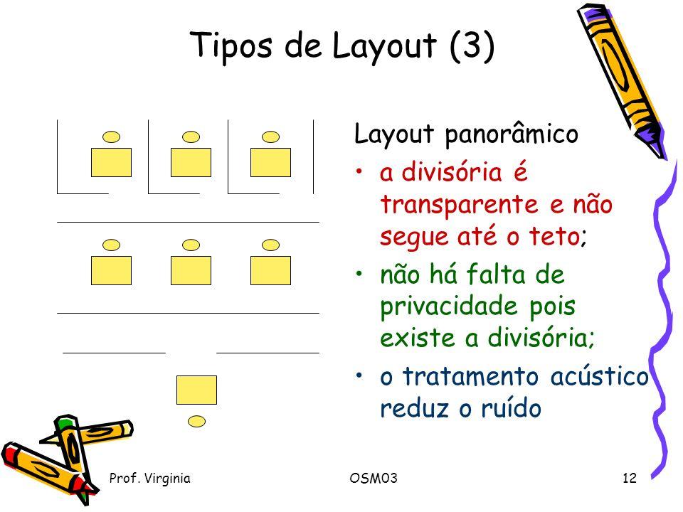 Prof. VirginiaOSM0312 Tipos de Layout (3) Layout panorâmico a divisória é transparente e não segue até o teto; não há falta de privacidade pois existe