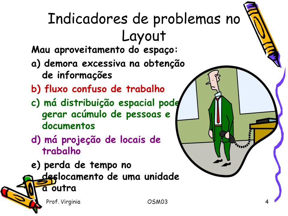 Prof. VirginiaOSM034 Indicadores de problemas no Layout Mau aproveitamento do espaço: a) demora excessiva na obtenção de informações b) fluxo confuso