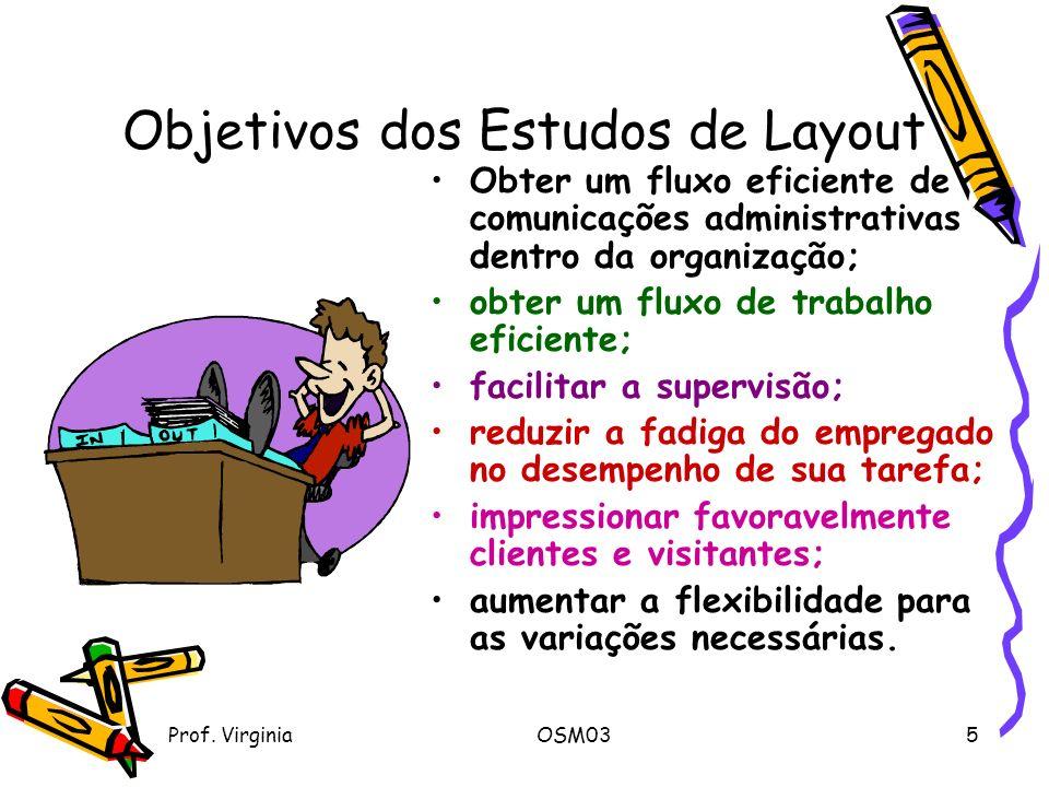 Prof. VirginiaOSM035 Objetivos dos Estudos de Layout Obter um fluxo eficiente de comunicações administrativas dentro da organização; obter um fluxo de