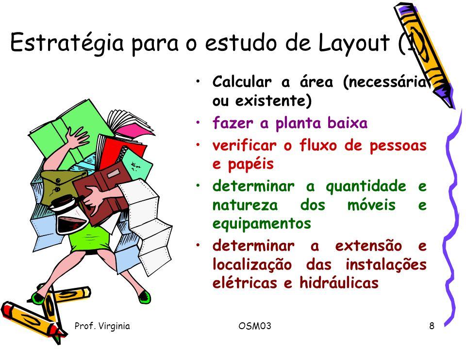 Prof. VirginiaOSM038 Estratégia para o estudo de Layout (1) Calcular a área (necessária ou existente) fazer a planta baixa verificar o fluxo de pessoa