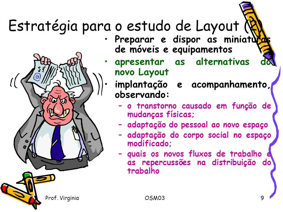 Prof. VirginiaOSM039 Estratégia para o estudo de Layout (2) Preparar e dispor as miniaturas de móveis e equipamentos apresentar as alternativas do nov
