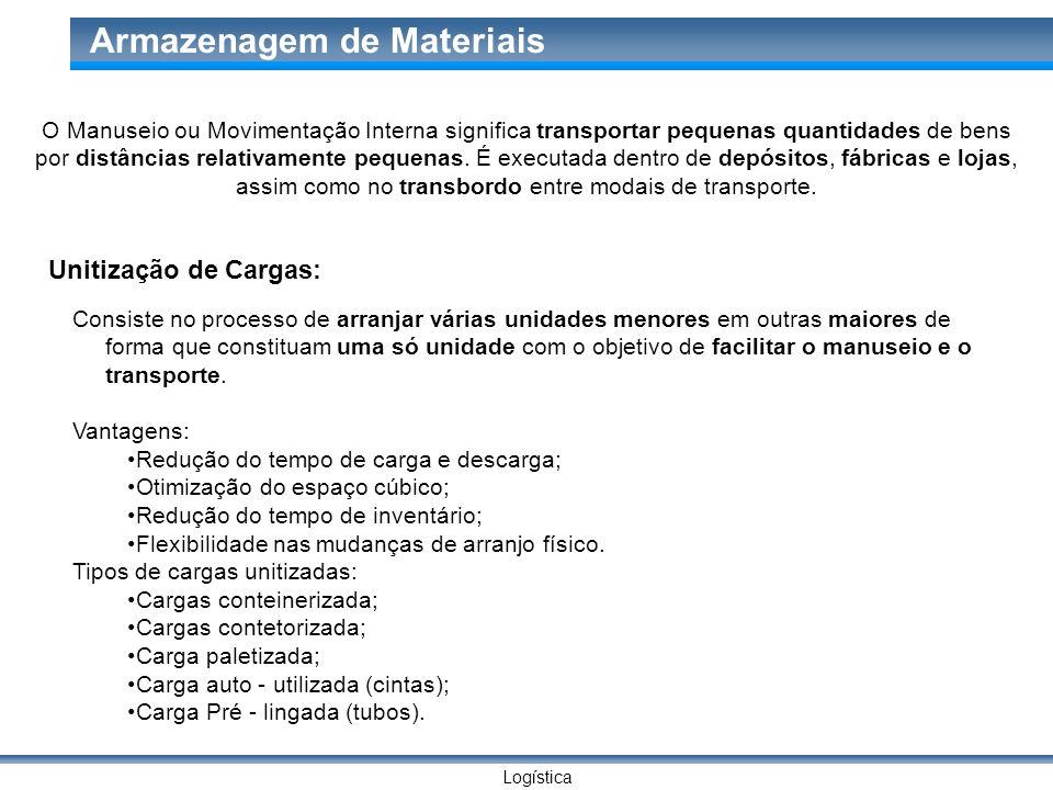 Logística Armazenagem de Materiais O Manuseio ou Movimentação Interna significa transportar pequenas quantidades de bens por distâncias relativamente