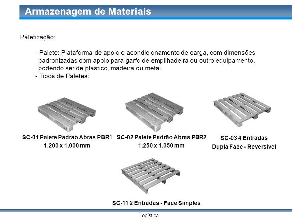 Logística Armazenagem de Materiais Paletização: - Palete: Plataforma de apoio e acondicionamento de carga, com dimensões padronizadas com apoio para g