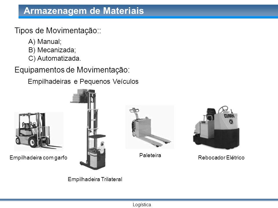 Logística Armazenagem de Materiais Tipos de Movimentação:: A) Manual; B) Mecanizada; C) Automatizada. Equipamentos de Movimentação: Empilhadeiras e Pe