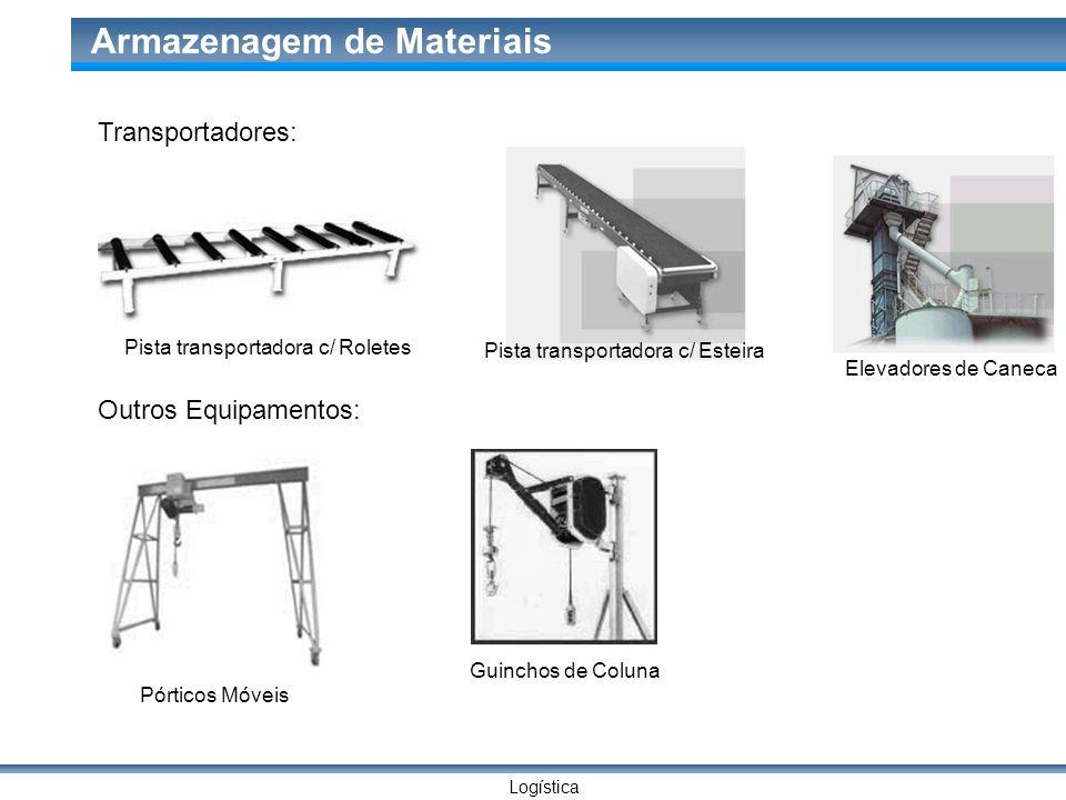 Logística Armazenagem de Materiais Transportadores: Pista transportadora c/ Roletes Pista transportadora c/ Esteira Elevadores de Caneca Pórticos Móve