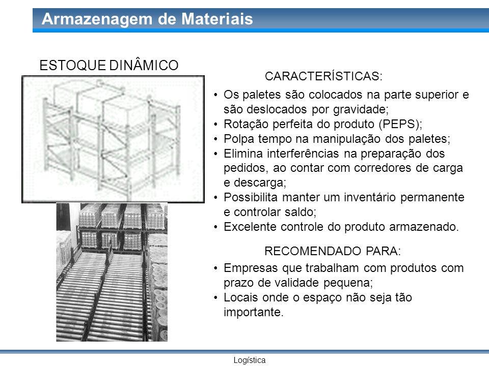 Logística Armazenagem de Materiais ESTOQUE DINÂMICO CARACTERÍSTICAS: Os paletes são colocados na parte superior e são deslocados por gravidade; Rotaçã