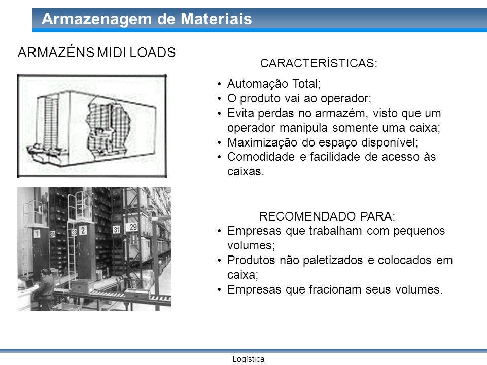 Logística Armazenagem de Materiais ARMAZÉNS MIDI LOADS CARACTERÍSTICAS: Automação Total; O produto vai ao operador; Evita perdas no armazém, visto que