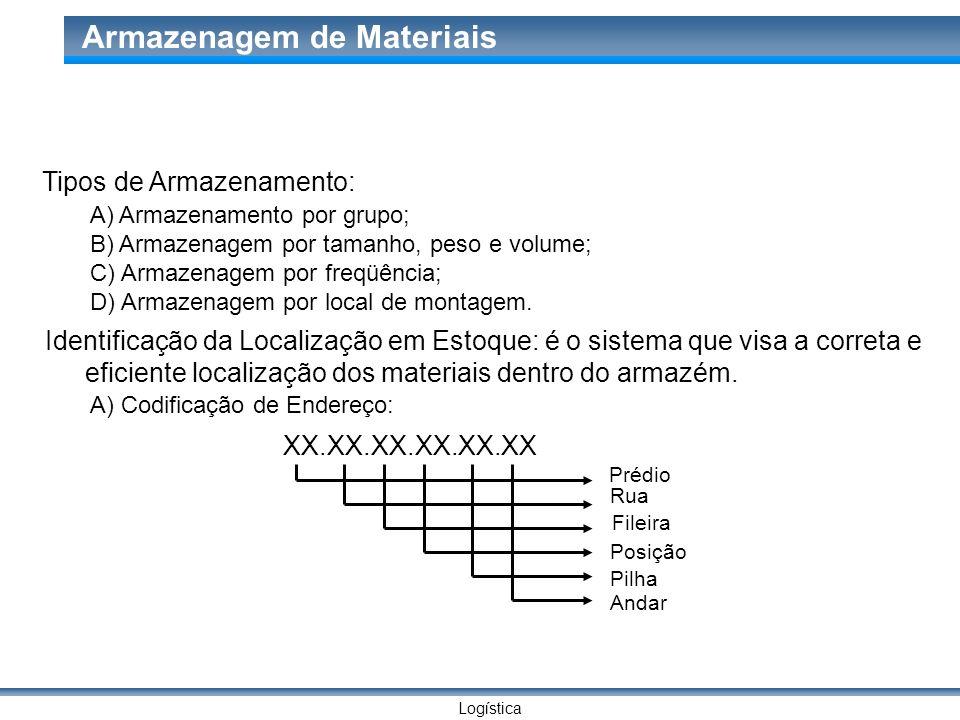 Logística Armazenagem de Materiais Tipos de Armazenamento: A) Armazenamento por grupo; B) Armazenagem por tamanho, peso e volume; C) Armazenagem por f